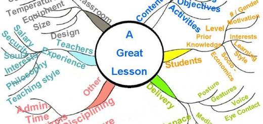 TeachingSkills