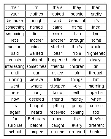 Words that Children Misspell