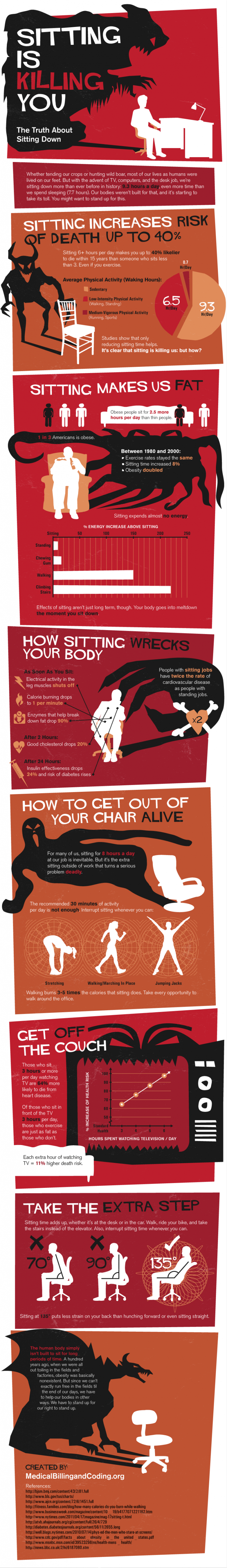 sitting-is-killing-you-700x4830